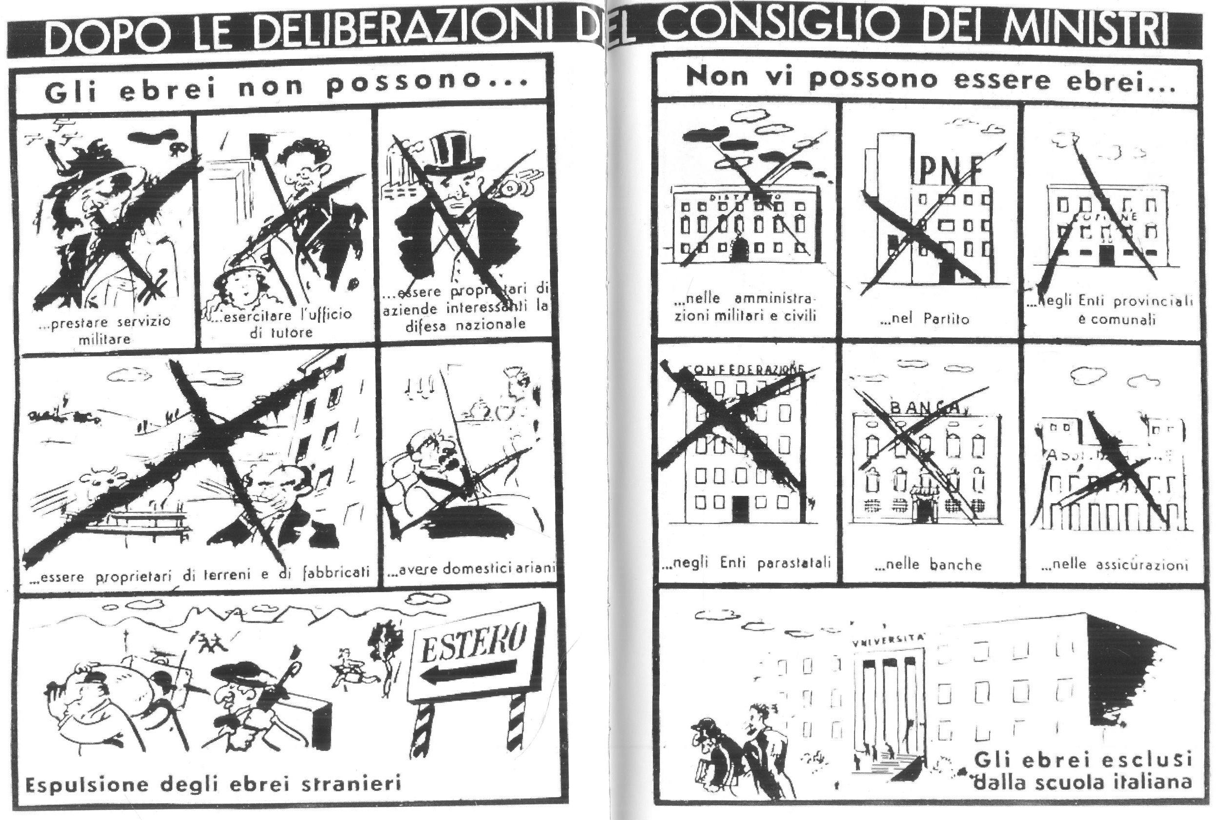Italië 1938: Mussolini antisemiet, een document